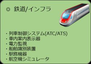 鉄道/インフラ